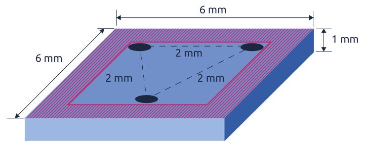 Schema einer Materialprobe. Eingezeichnet sind je 2 mm Abstand vom Rand aus sowie von Messpunkt zu Messpunkt. Die Dicke des Materials ist mit 1 mm gekennzeichnet. Es ergibt sich, um eine Normprüfung an drei Messpunkten durchzuführen, ein Mindestvolumen von 6 mm x 6 mm x 1 mm.