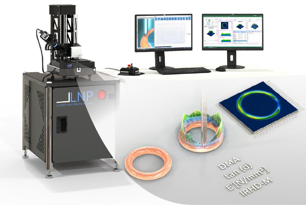 Der LNP 3 DC Messarbeitsplatz Mit O-Ring befindet sich im Hintergrund. Im Vordergrund ist eine vergrößerte Ansicht des gemessenen O-Rings zu sehen: Hier ist Schemahaft der Mess- und Analyseprozess am Messgerät und der Bediensoftware dargestellt.